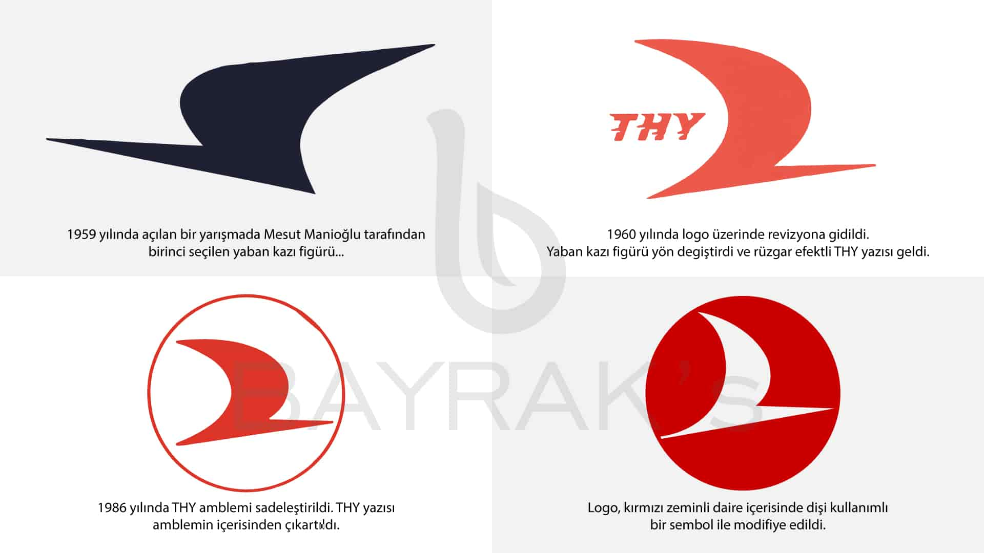 thy logosu